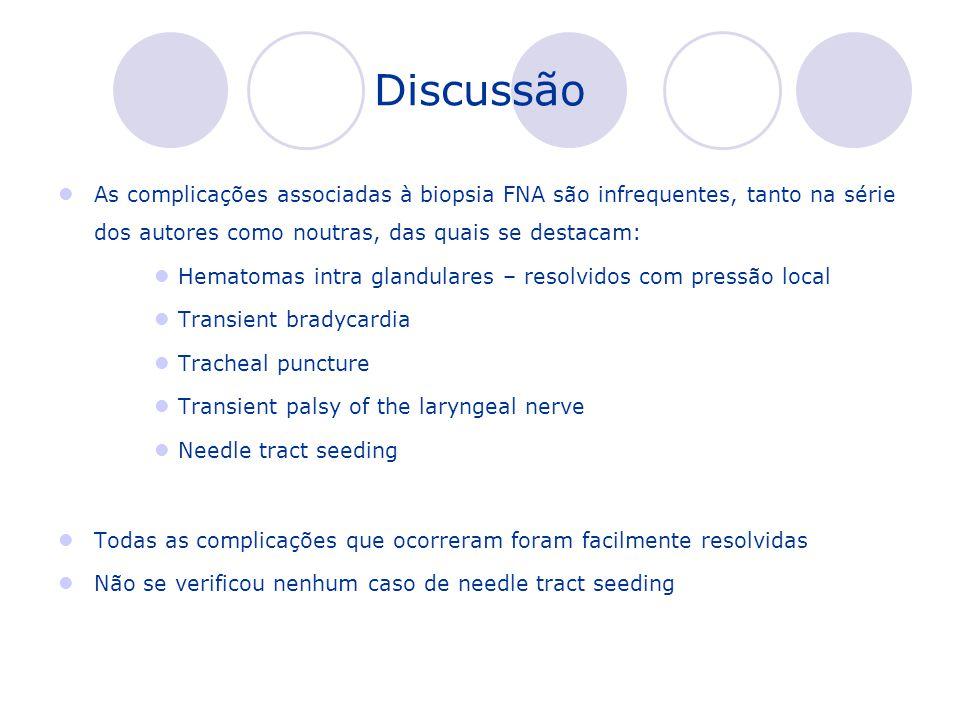Discussão As complicações associadas à biopsia FNA são infrequentes, tanto na série dos autores como noutras, das quais se destacam: Hematomas intra g