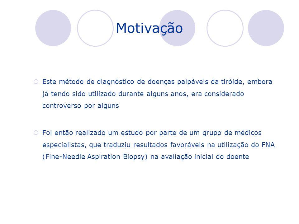 Motivação Este método de diagnóstico de doenças palpáveis da tiróide, embora já tendo sido utilizado durante alguns anos, era considerado controverso