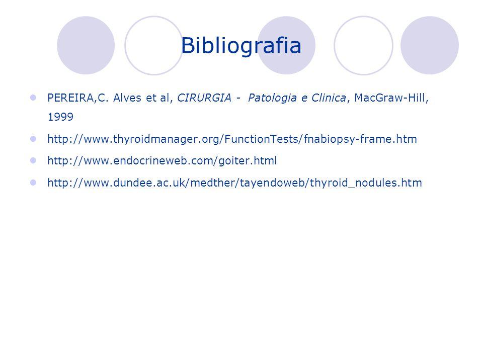 Bibliografia PEREIRA,C. Alves et al, CIRURGIA - Patologia e Clinica, MacGraw-Hill, 1999 http://www.thyroidmanager.org/FunctionTests/fnabiopsy-frame.ht