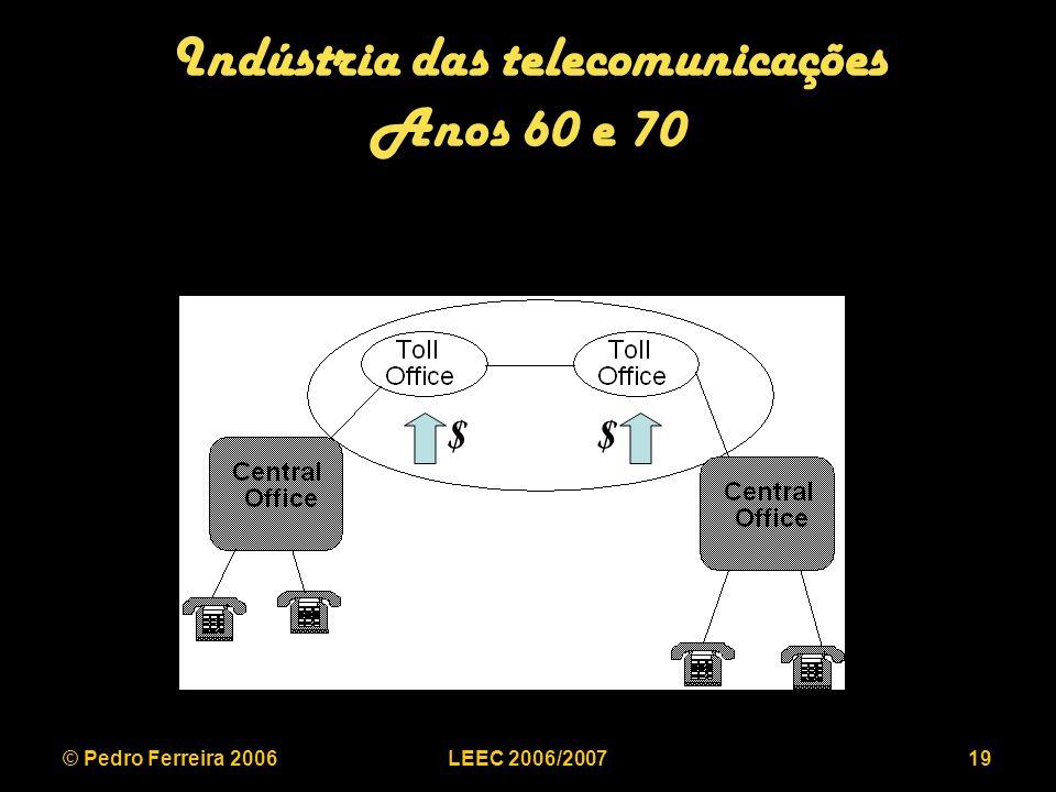 © Pedro Ferreira 2006LEEC 2006/200719 Indústria das telecomunicações Anos 60 e 70 $$