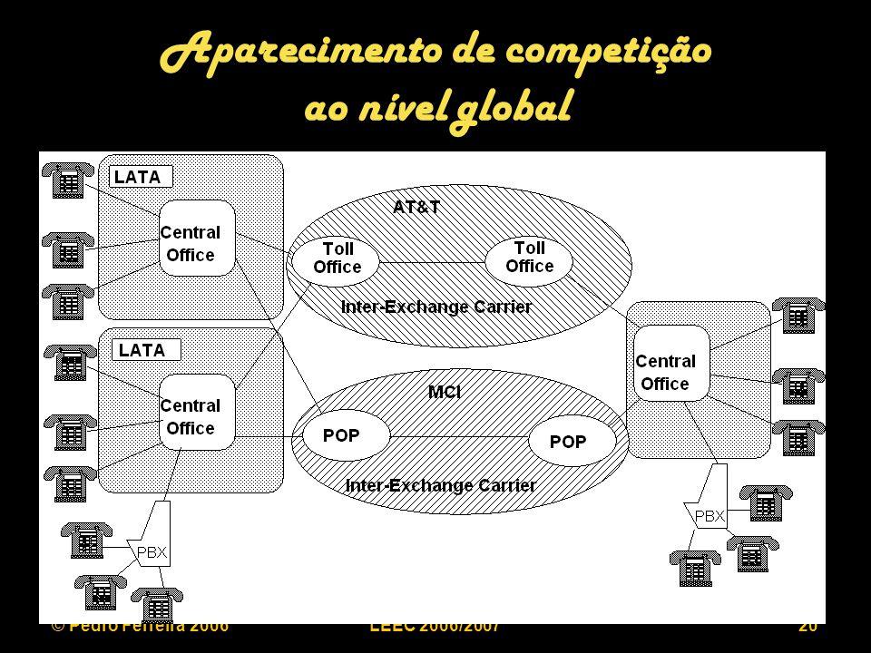 © Pedro Ferreira 2006LEEC 2006/200720 Aparecimento de competição ao nível global