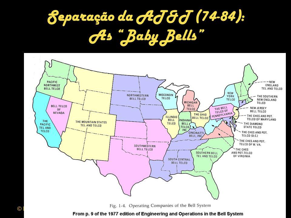 © Pedro Ferreira 2006LEEC 2006/200726 Separação da AT&T (74-84): As Baby Bells