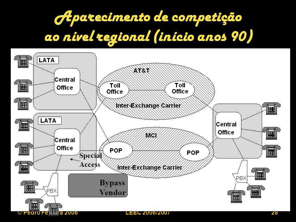 © Pedro Ferreira 2006LEEC 2006/200728 Aparecimento de competição ao nível regional (início anos 90) Bypass Vendor Special Access