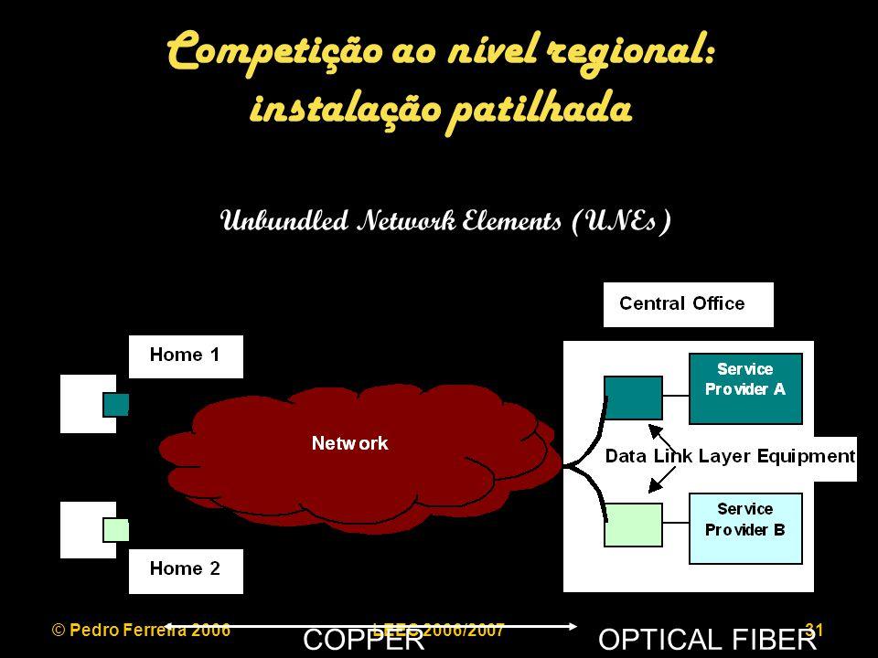 © Pedro Ferreira 2006LEEC 2006/200731 Competição ao nível regional: instalação patilhada Unbundled Network Elements (UNEs) COPPEROPTICAL FIBER