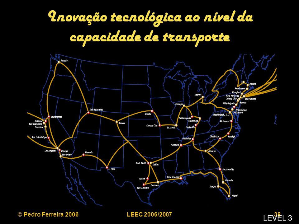 © Pedro Ferreira 2006LEEC 2006/200738 Inovação tecnológica ao nível da capacidade de transporte LEVEL 3