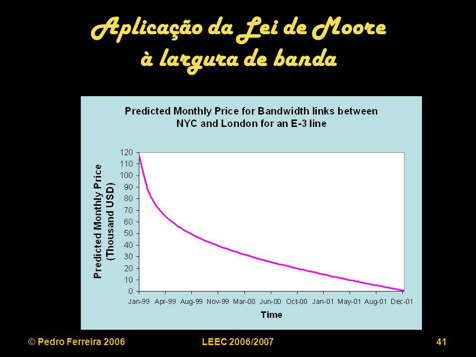 © Pedro Ferreira 2006LEEC 2006/200741 Aplicação da Lei de Moore à largura de banda