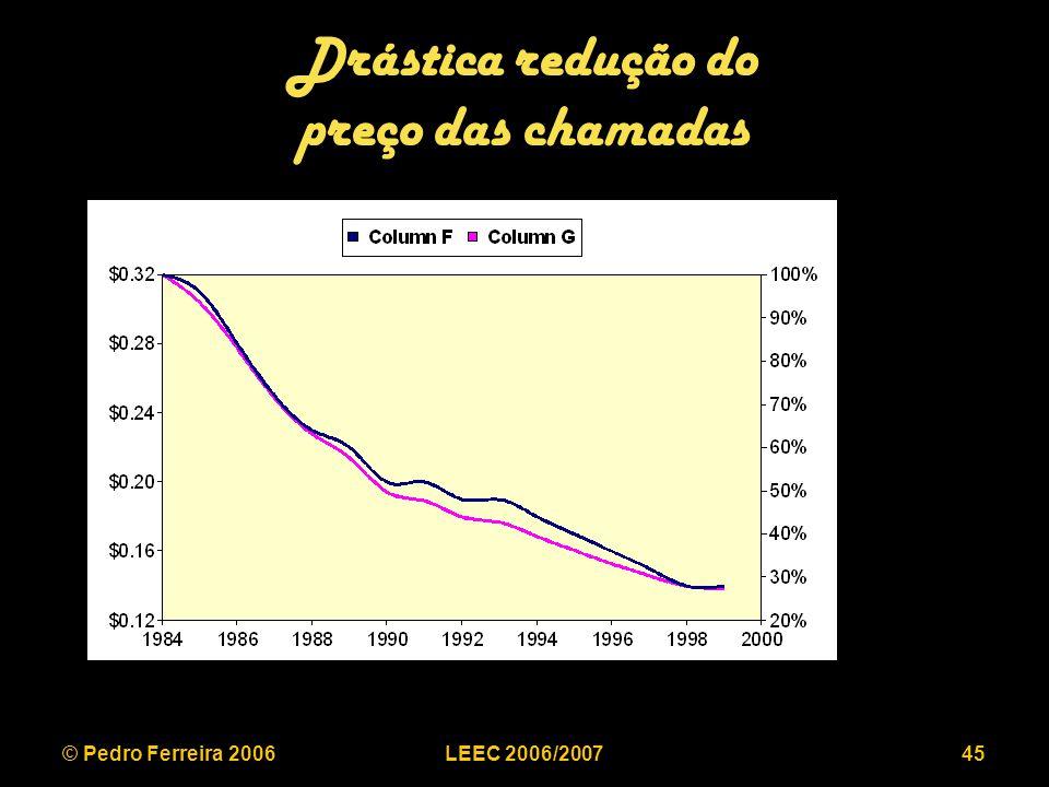 © Pedro Ferreira 2006LEEC 2006/200745 Drástica redução do preço das chamadas