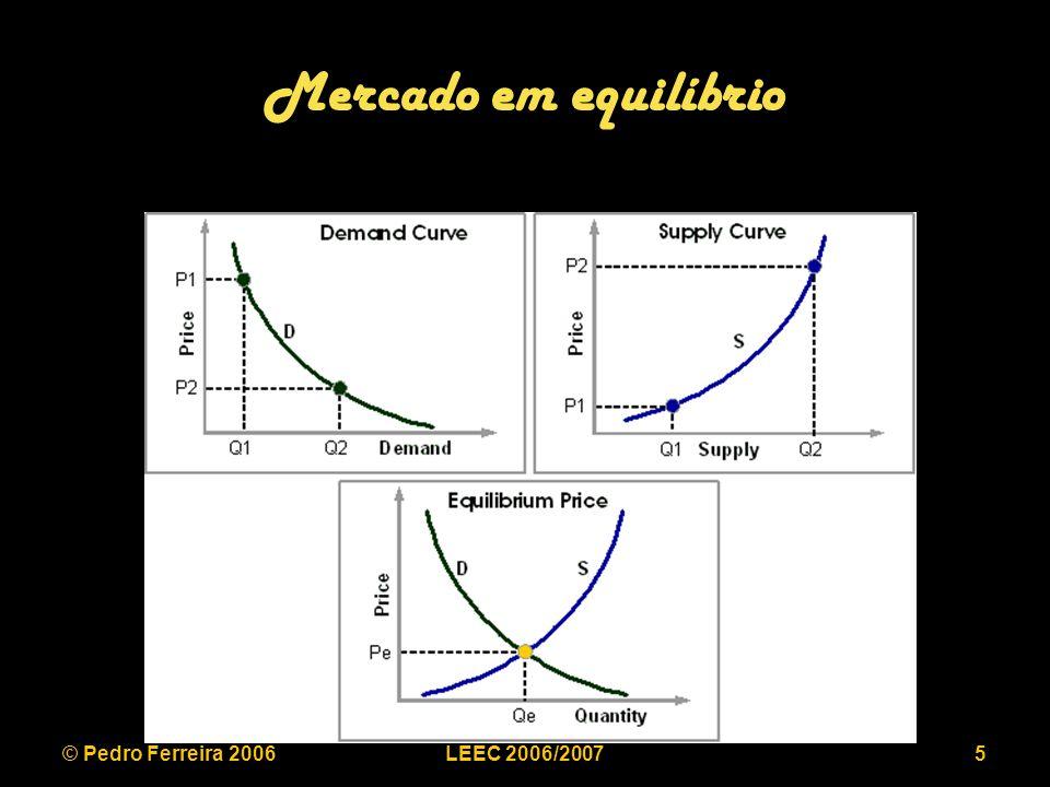 © Pedro Ferreira 2006LEEC 2006/20076 Receitas, custos e valor