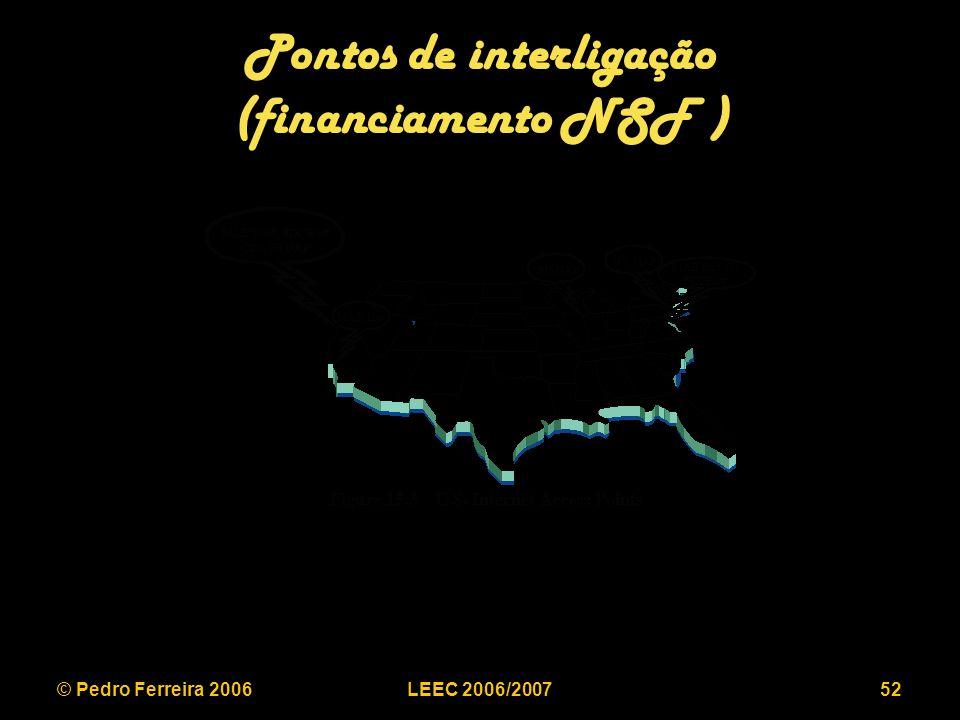© Pedro Ferreira 2006LEEC 2006/200752 Pontos de interligação (financiamento NSF )