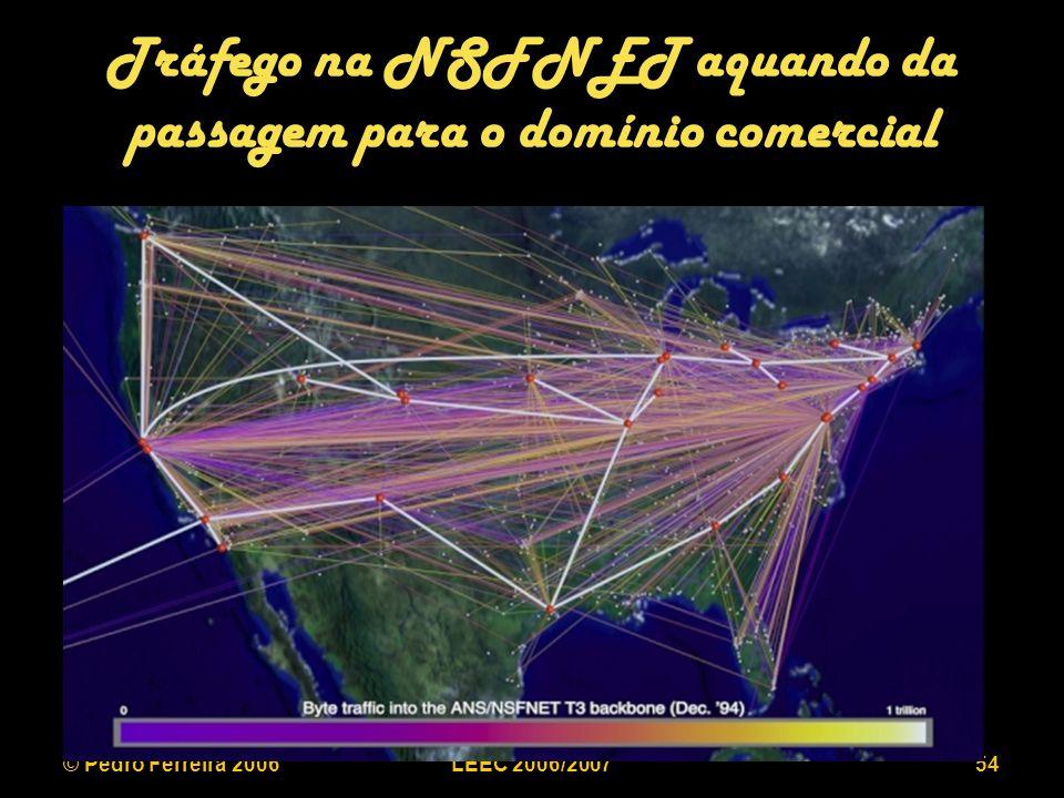 © Pedro Ferreira 2006LEEC 2006/200754 Tráfego na NSFNET aquando da passagem para o domínio comercial