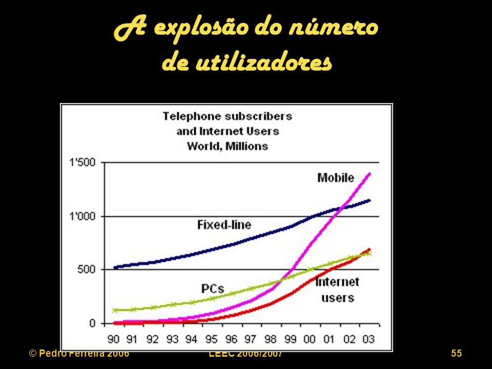 © Pedro Ferreira 2006LEEC 2006/200755 A explosão do número de utilizadores