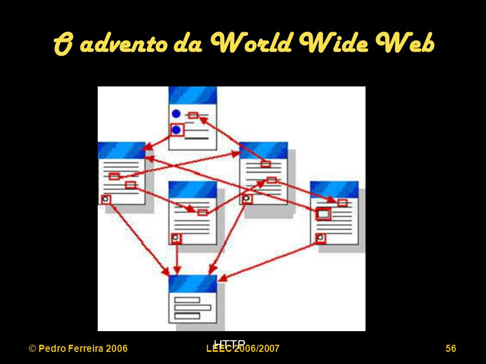 © Pedro Ferreira 2006LEEC 2006/200756 O advento da World Wide Web HTTP