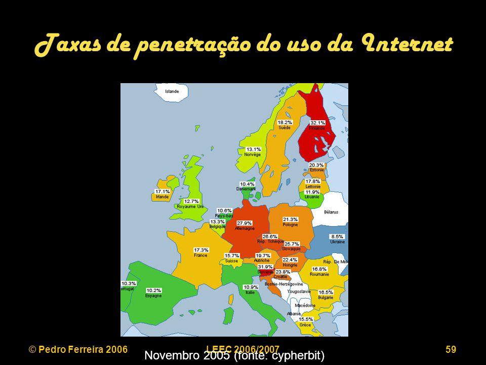 © Pedro Ferreira 2006LEEC 2006/200759 Taxas de penetração do uso da Internet Novembro 2005 (fonte: cypherbit)