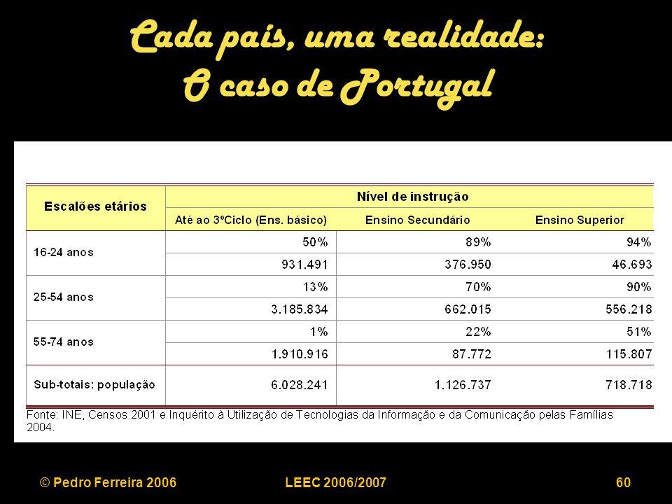 © Pedro Ferreira 2006LEEC 2006/200760 Cada país, uma realidade: O caso de Portugal