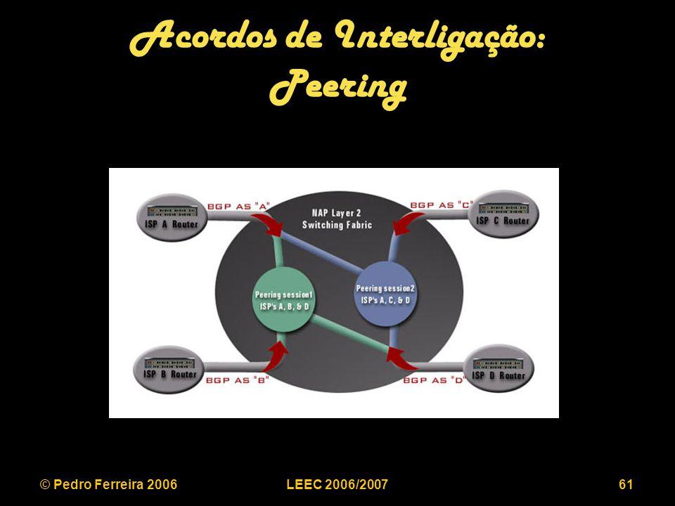 © Pedro Ferreira 2006LEEC 2006/200761 Acordos de Interligação: Peering