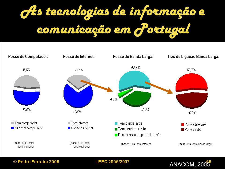 © Pedro Ferreira 2006LEEC 2006/200766 As tecnologias de informação e comunicação em Portugal ANACOM, 2005 Posse de Computador:Posse de Internet:Posse de Banda Larga:Tipo de Ligação Banda Larga: ( base: 4711 - total dos inquiridos) ( base: 1354 - tem internet)( base: 794 - tem banda larga) ( base: 4711 - total dos inquiridos)