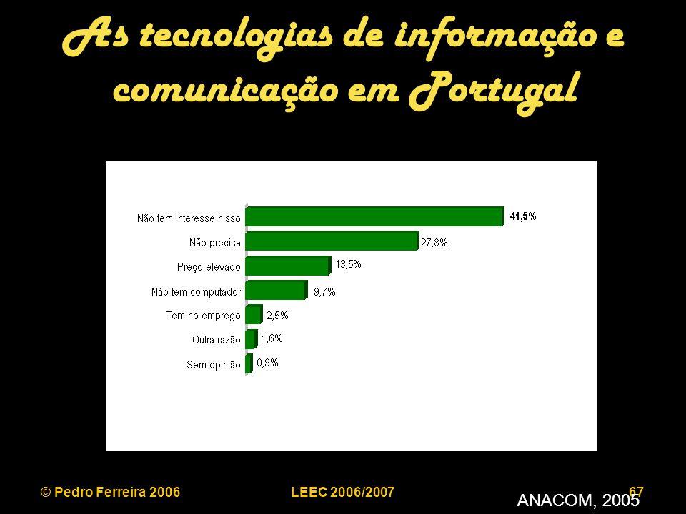 © Pedro Ferreira 2006LEEC 2006/200767 As tecnologias de informação e comunicação em Portugal ANACOM, 2005