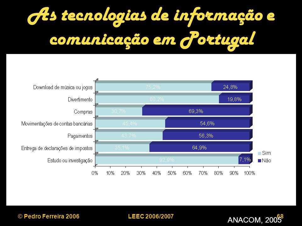 © Pedro Ferreira 2006LEEC 2006/200768 As tecnologias de informação e comunicação em Portugal ANACOM, 2005