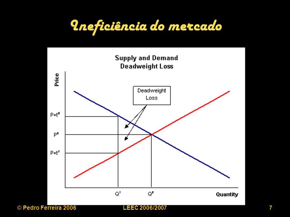 © Pedro Ferreira 2006LEEC 2006/20077 Ineficiência do mercado