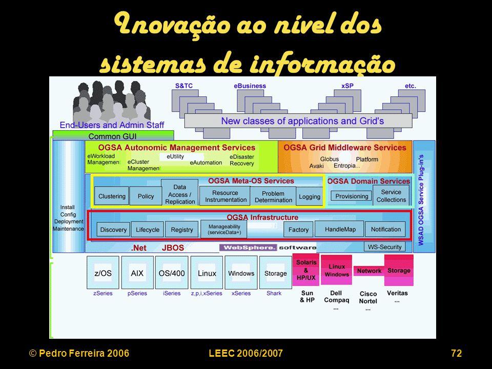 © Pedro Ferreira 2006LEEC 2006/200772 Inovação ao nível dos sistemas de informação