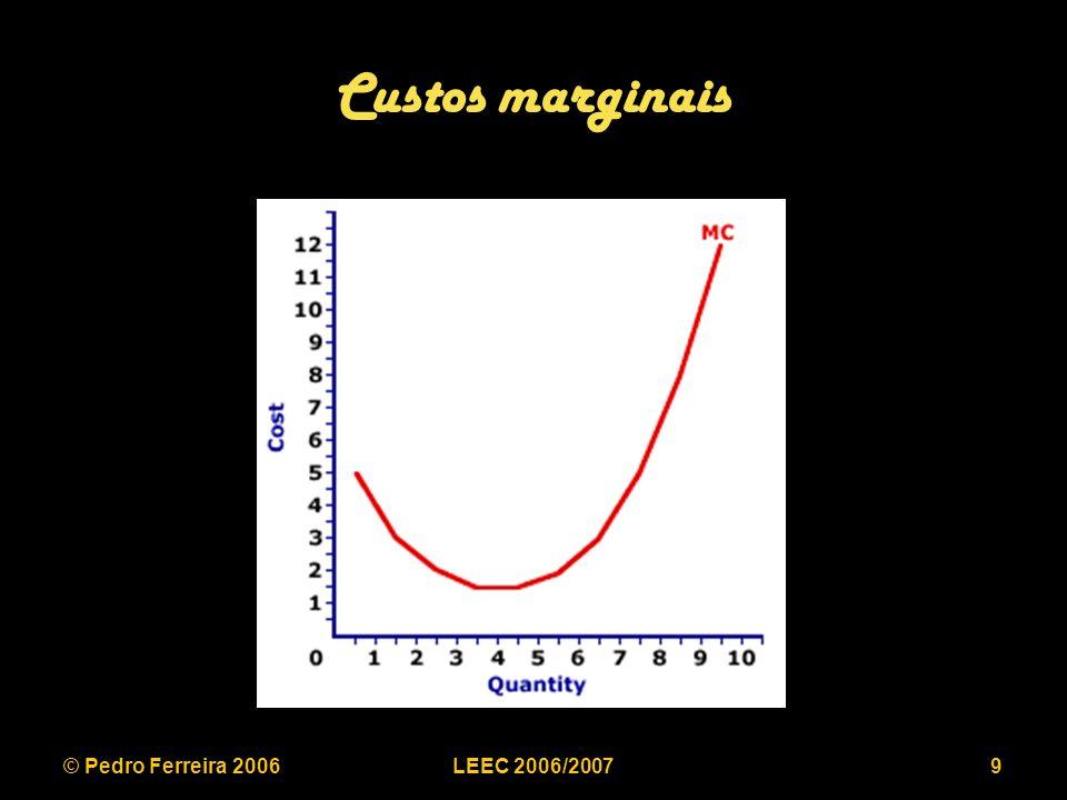 © Pedro Ferreira 2006LEEC 2006/20079 Custos marginais