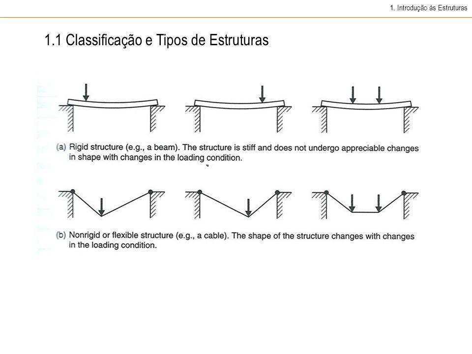 1. Introdução às Estruturas 1.1 Classificação e Tipos de Estruturas Rígidas e não Rígidas