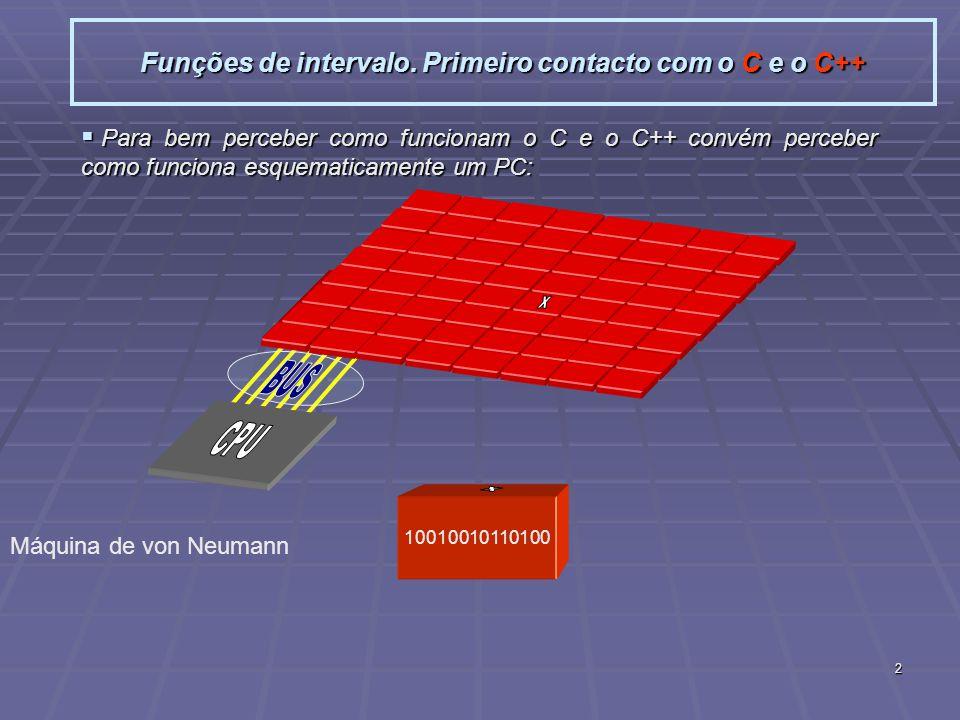2 Para bem perceber como funcionam o C e o C++ convém perceber como funciona esquematicamente um PC: Para bem perceber como funcionam o C e o C++ convém perceber como funciona esquematicamente um PC: Máquina de von Neumann 10010010110100 Funções de intervalo.