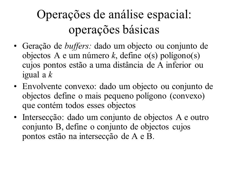 Operações de análise espacial: operações básicas Geração de buffers: dado um objecto ou conjunto de objectos A e um número k, define o(s) polígono(s)