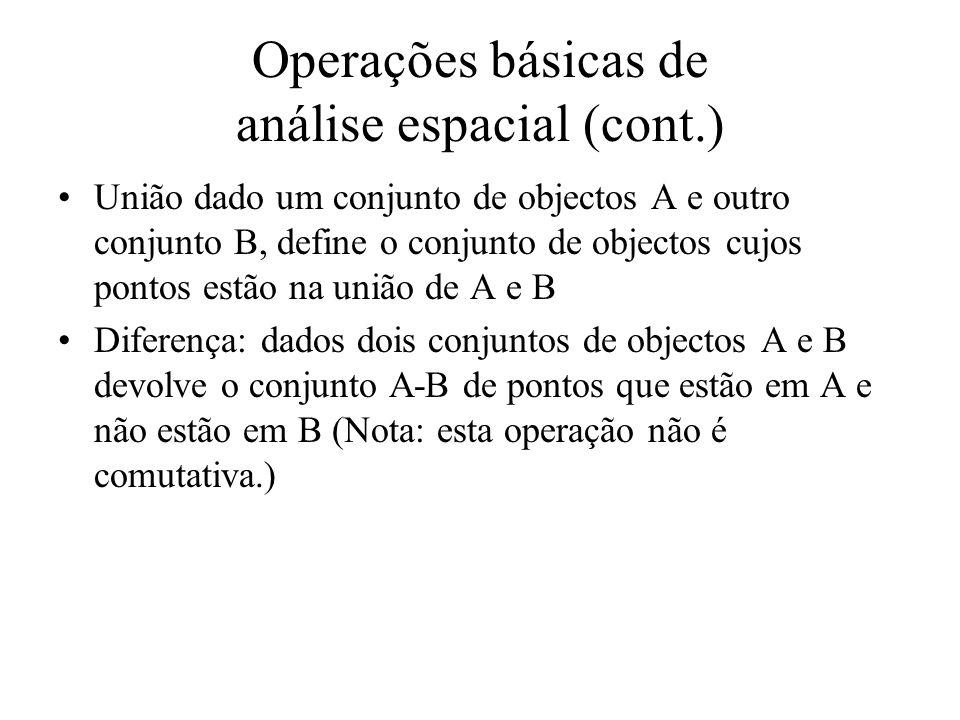 Operações básicas de análise espacial (cont.) União dado um conjunto de objectos A e outro conjunto B, define o conjunto de objectos cujos pontos estã