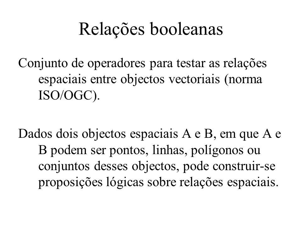 Relações booleanas Conjunto de operadores para testar as relações espaciais entre objectos vectoriais (norma ISO/OGC). Dados dois objectos espaciais A