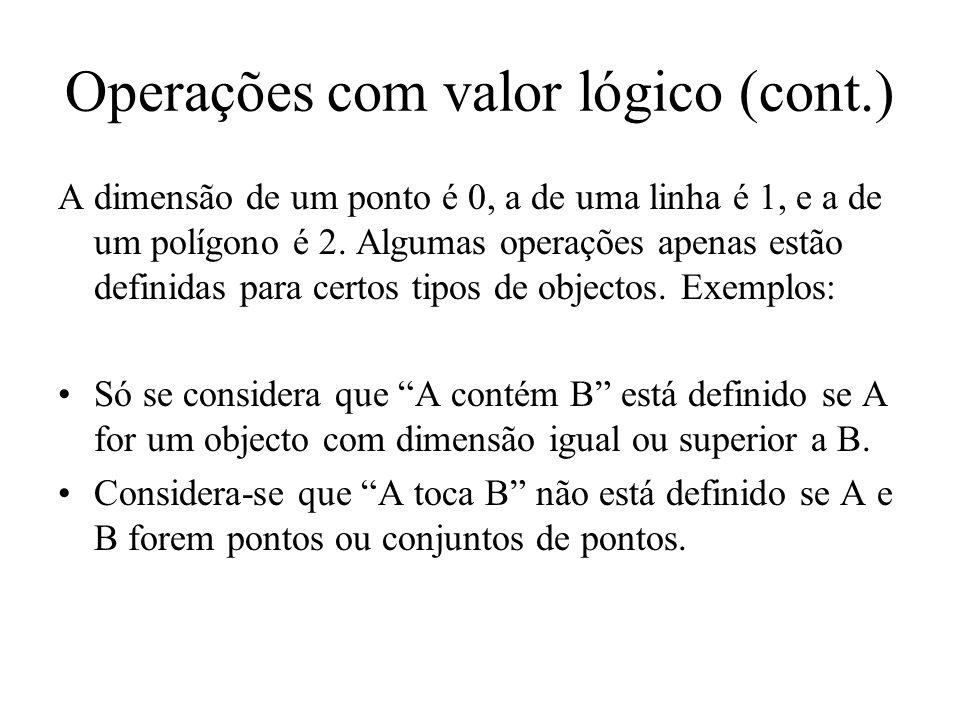 Operações com valor lógico (cont.) A dimensão de um ponto é 0, a de uma linha é 1, e a de um polígono é 2. Algumas operações apenas estão definidas pa