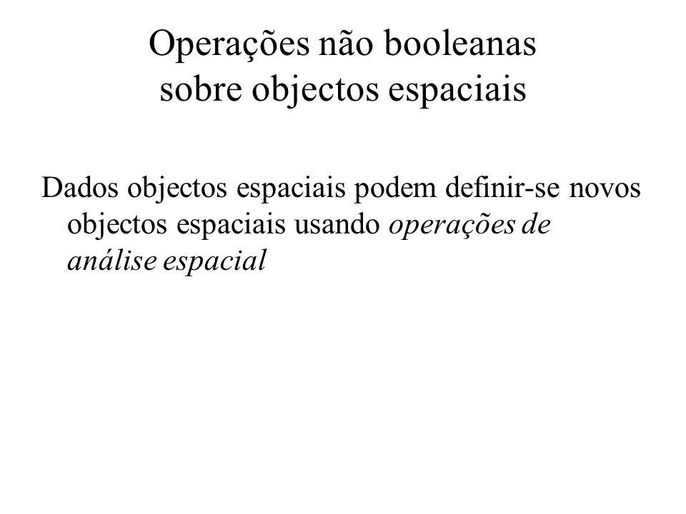 Operações de análise espacial: operações básicas Geração de buffers: dado um objecto ou conjunto de objectos A e um número k, define o(s) polígono(s) cujos pontos estão a uma distância de A inferior ou igual a k Envolvente convexo: dado um objecto ou conjunto de objectos define o mais pequeno polígono (convexo) que contém todos esses objectos Intersecção: dado um conjunto de objectos A e outro conjunto B, define o conjunto de objectos cujos pontos estão na intersecção de A e B.