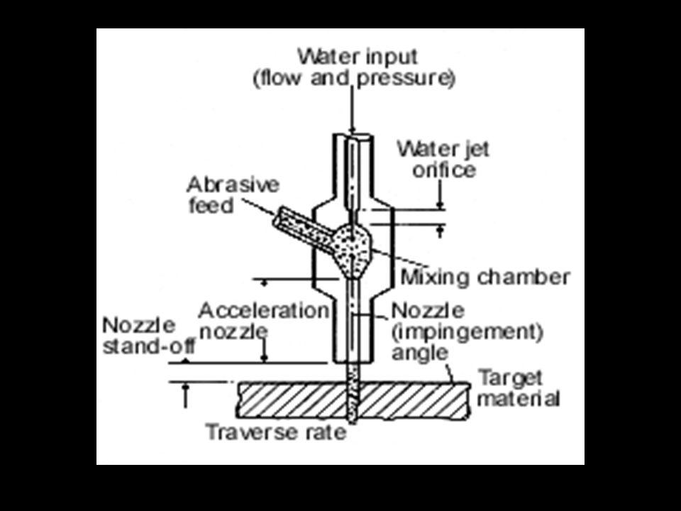 Este sistema só por si tem capacidade para cortar uma alta variedade de materiais não – metálicos, como papel, plásticos, fibras de vidro, etc.