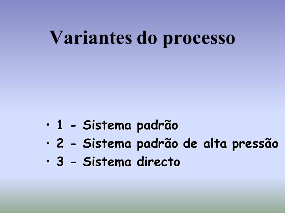 Variantes do processo 1 - Sistema padrão1 - Sistema padrão 2 - Sistema padrão de alta pressão2 - Sistema padrão de alta pressão 3 - Sistema directo3 -