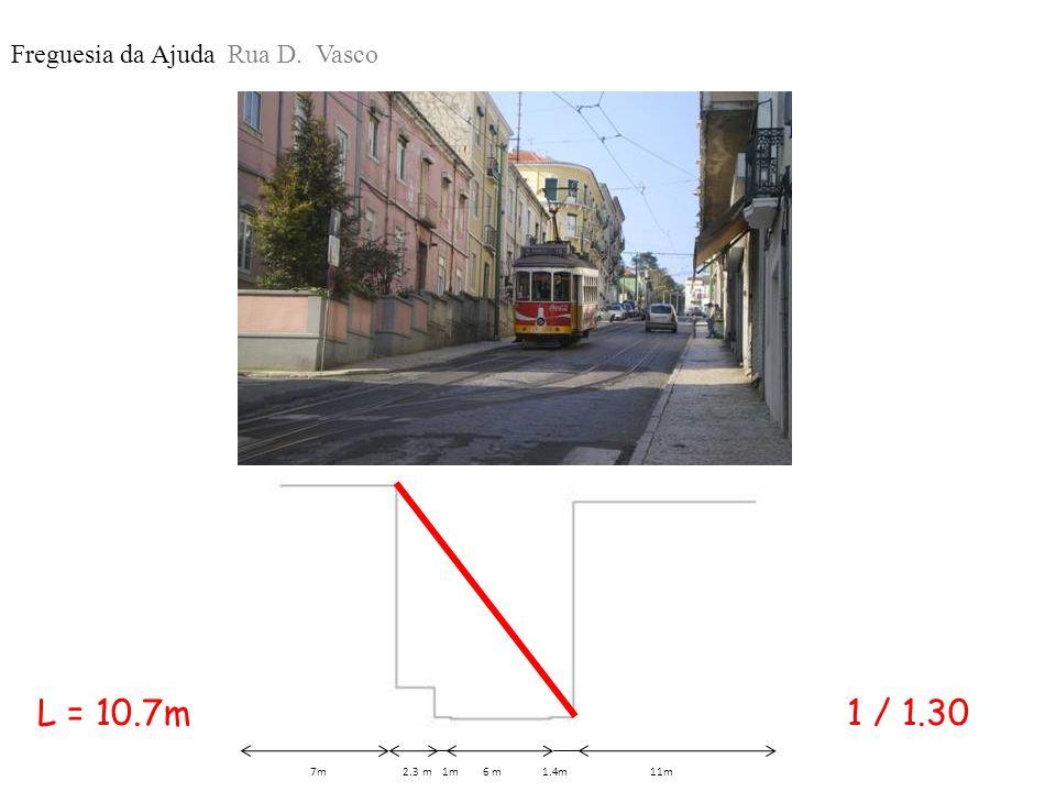 Freguesia da Ajuda Rua D. Vasco 7m 2.3 m 1m 6 m 1.4m 11m L = 10.7m1 / 1.30