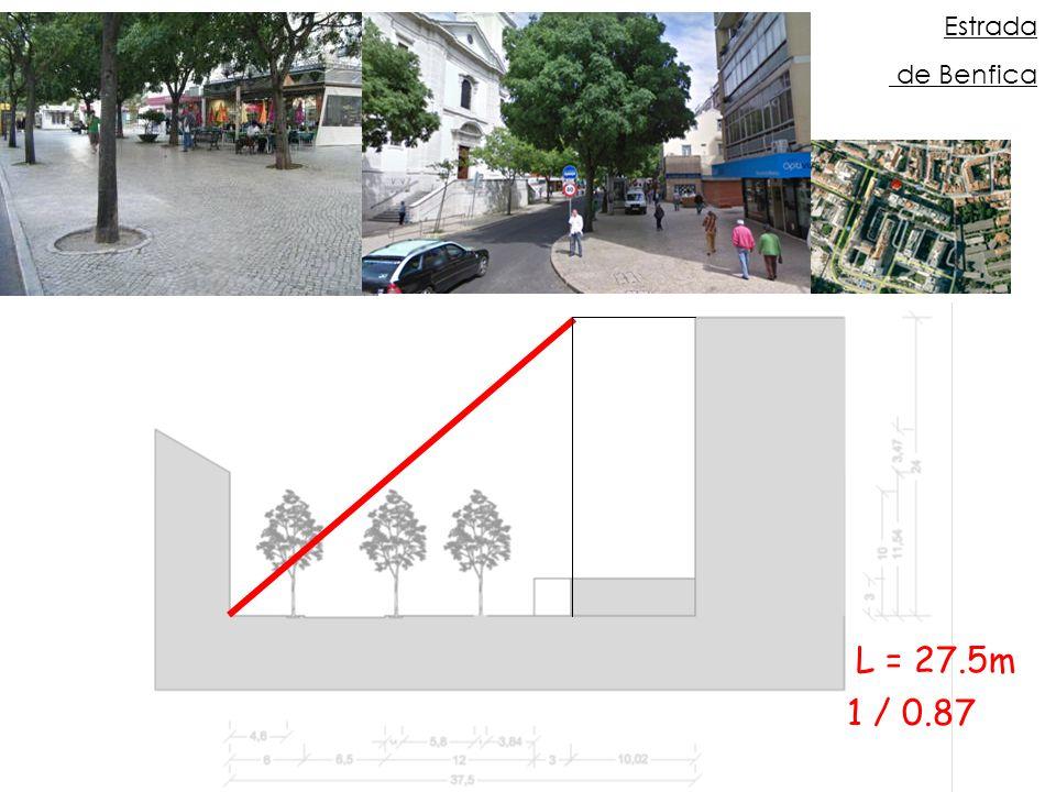 Estrada de Benfica 1 / 0.87 L = 27.5m