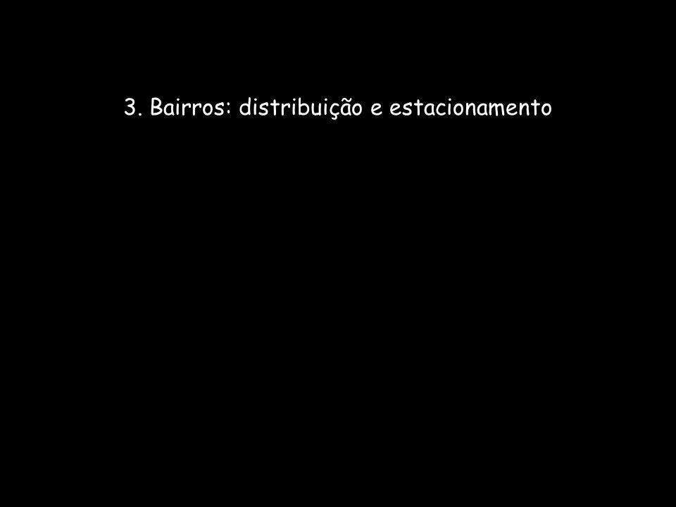 3. Bairros: distribuição e estacionamento
