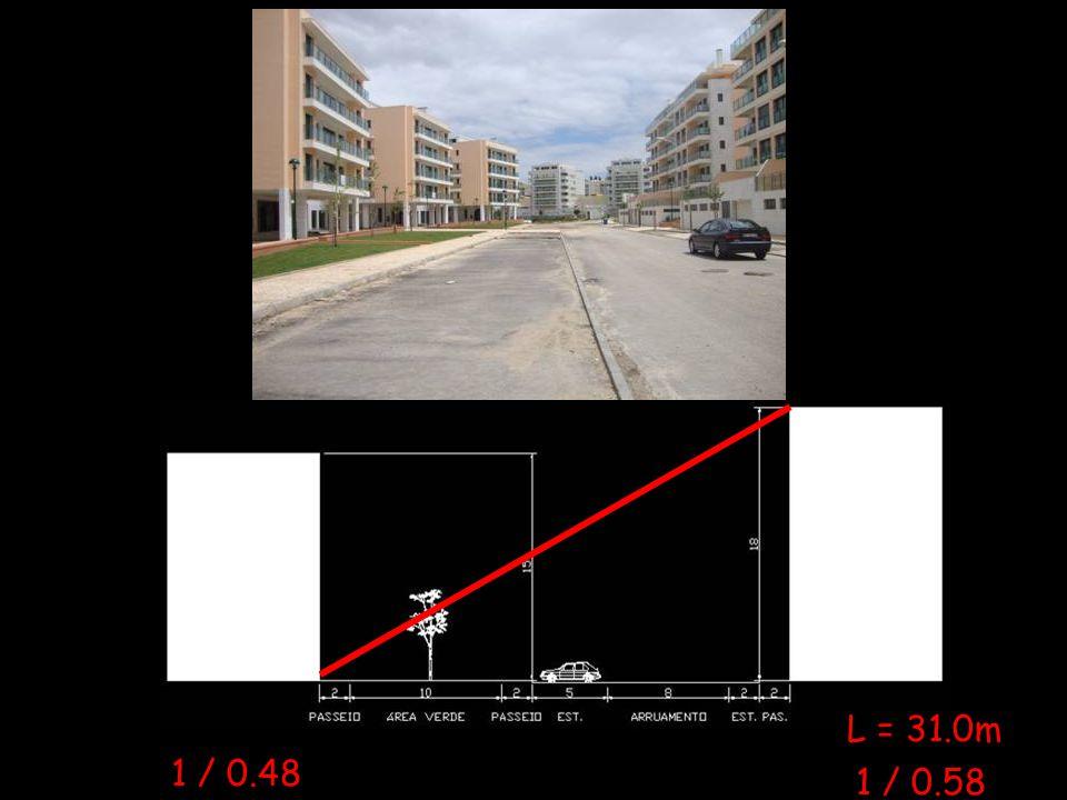 1 / 0.58 L = 31.0m 1 / 0.48