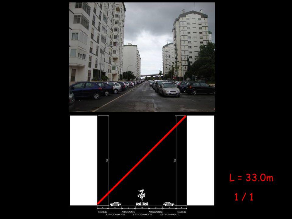 1 / 1 L = 33.0m