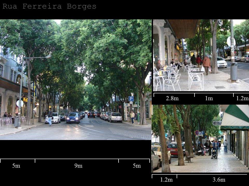 Rua Ferreira Borges 5m9m5m 2.8m1m 1.2m3.6m 1.2m
