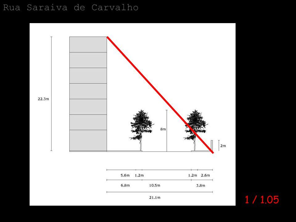 Rua Saraiva de Carvalho 1 / 1.05