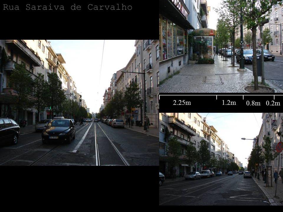 Rua Saraiva de Carvalho 2.25m1.2m 0.8m0.2m