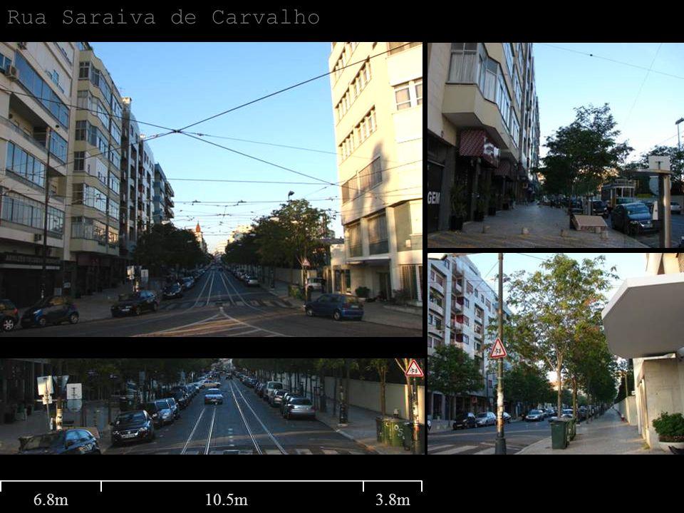 Rua Saraiva de Carvalho 6.8m10.5m3.8m