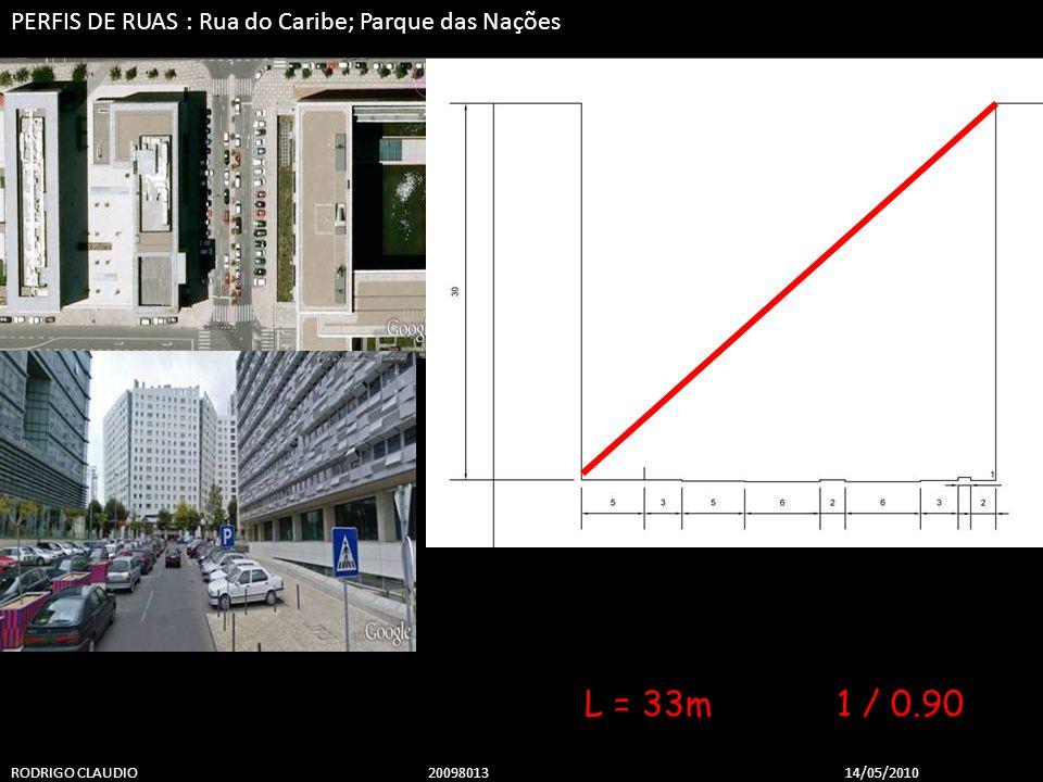 PERFIS DE RUAS : Rua do Caribe; Parque das Nações RODRIGO CLAUDIO 2009801314/05/2010 1 / 0.90L = 33m