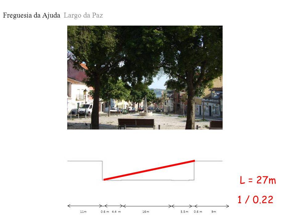 Freguesia da Ajuda Largo da Paz 11m 0.6 m 4.4 m 16 m 5.5 m 0.6 m 9m 1 / 0.22 L = 27m