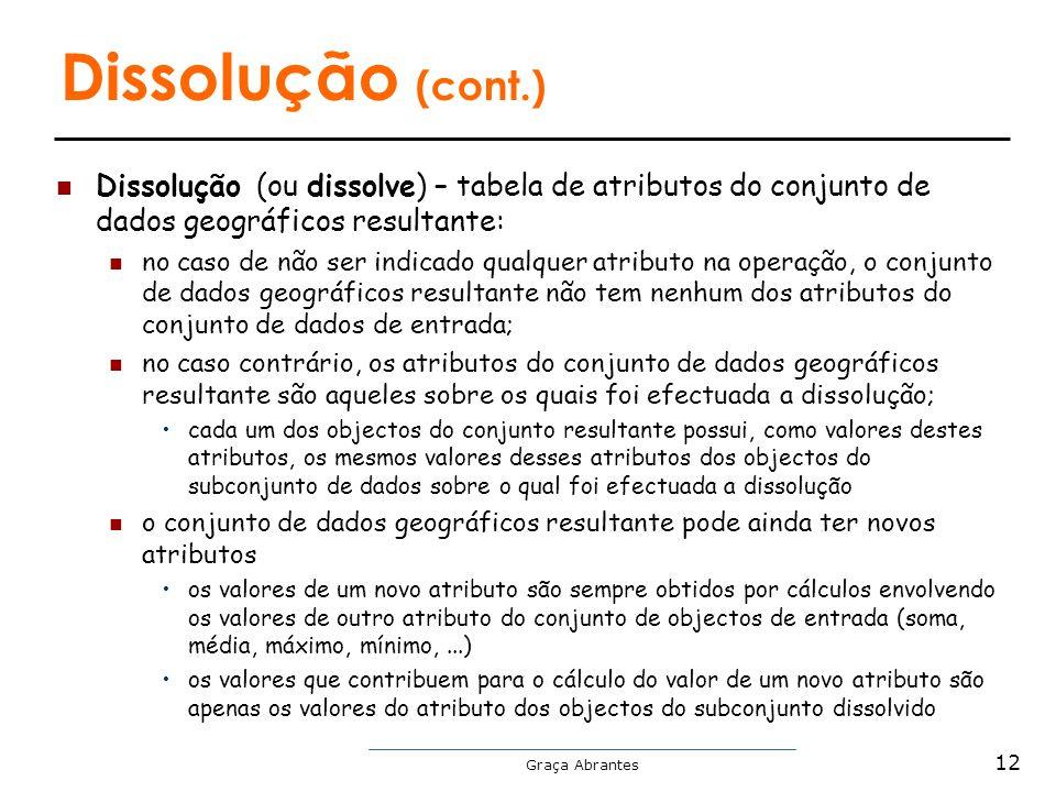 Dissolução (cont.) Graça Abrantes 12 Dissolução (ou dissolve) – tabela de atributos do conjunto de dados geográficos resultante: no caso de não ser in