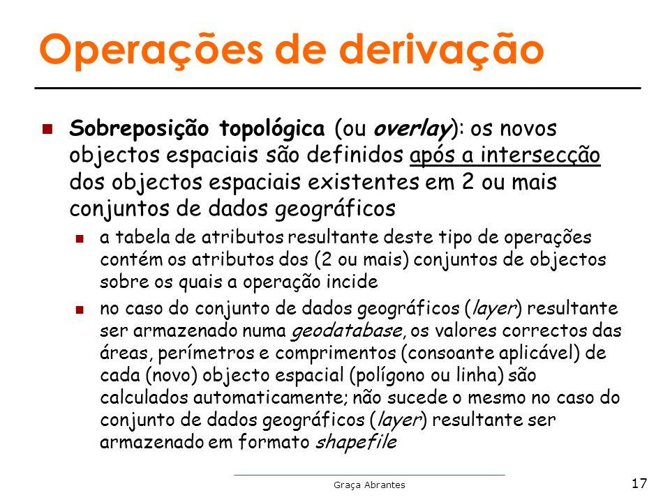 Graça Abrantes Operações de derivação Sobreposição topológica (ou overlay): os novos objectos espaciais são definidos após a intersecção dos objectos