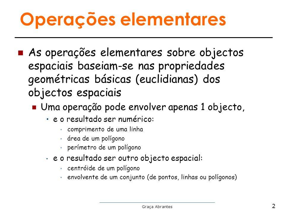 Graça Abrantes Operações elementares Uma operação pode envolver mais do que 1 objecto: Distância entre pontos d(a,b)=||a-b|| (||.|| notação que representa a norma euclidiana – comprimento do segmento de recta com extremos a e b) distância de Manhattan num problema espacial, por vezes, não é a distância euclidiana que é relevante Distância entre linhas não existe uma definição única a geometria euclidiana apenas define distância entre linhas paralelas num SIG raramente as linhas são paralelas, portanto, usam-se definições escolhidas em função do problema que se pretende resolver: distância entre os pontos mais próximos de 2 linhas área da superfície definida pelos segmentos...