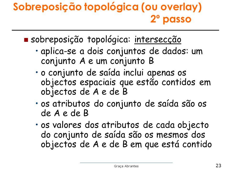 Graça Abrantes sobreposição topológica: intersecção aplica-se a dois conjuntos de dados: um conjunto A e um conjunto B o conjunto de saída inclui apen