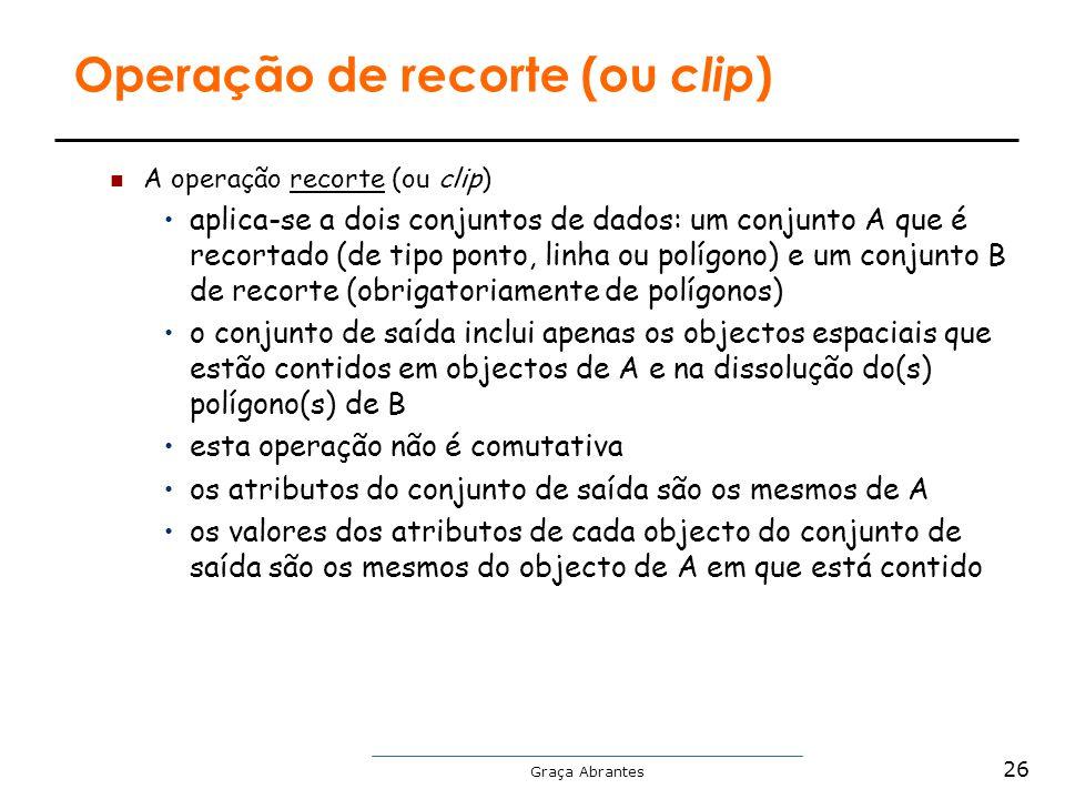 Graça Abrantes A operação recorte (ou clip) aplica-se a dois conjuntos de dados: um conjunto A que é recortado (de tipo ponto, linha ou polígono) e um